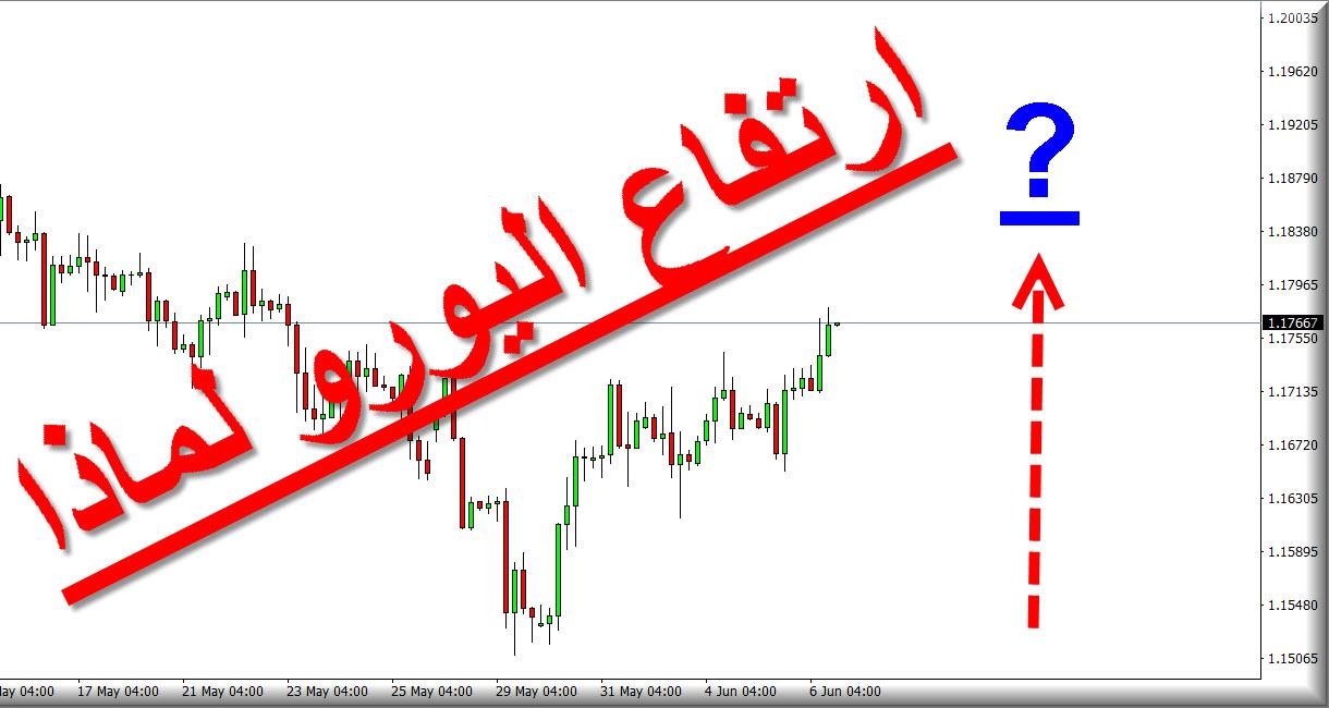 ارتفاع اليورو